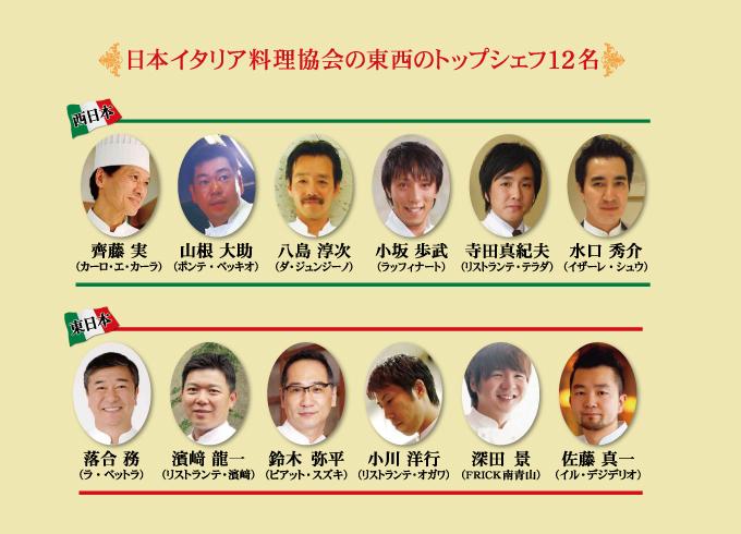 日本イタリア料理協会主催 和歌...